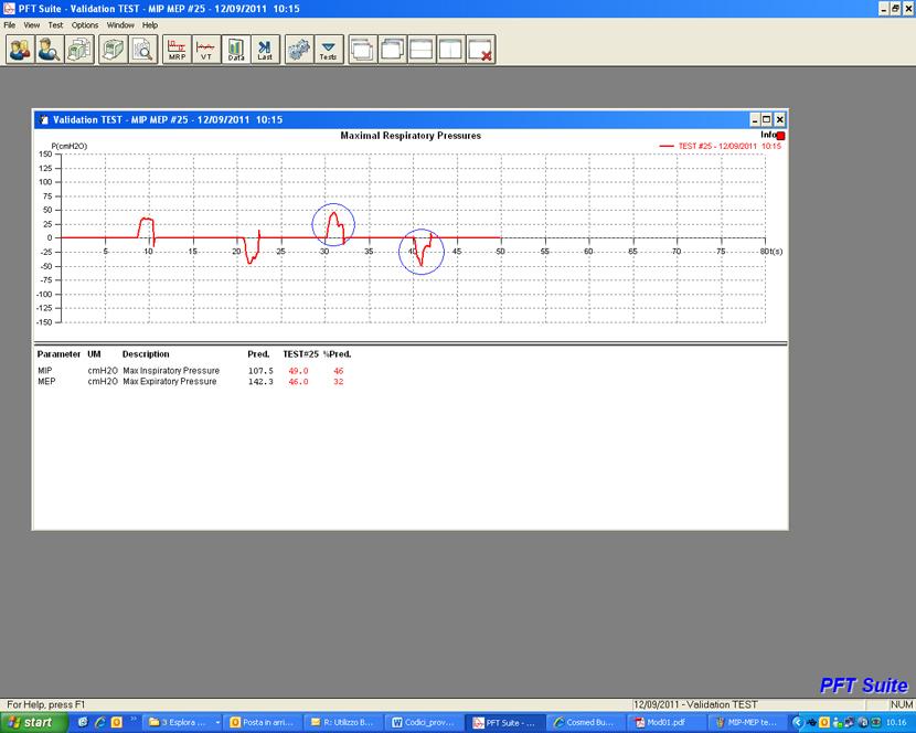 Quark Pft Modular Pft Lab To Tailor Any Need Labiopro
